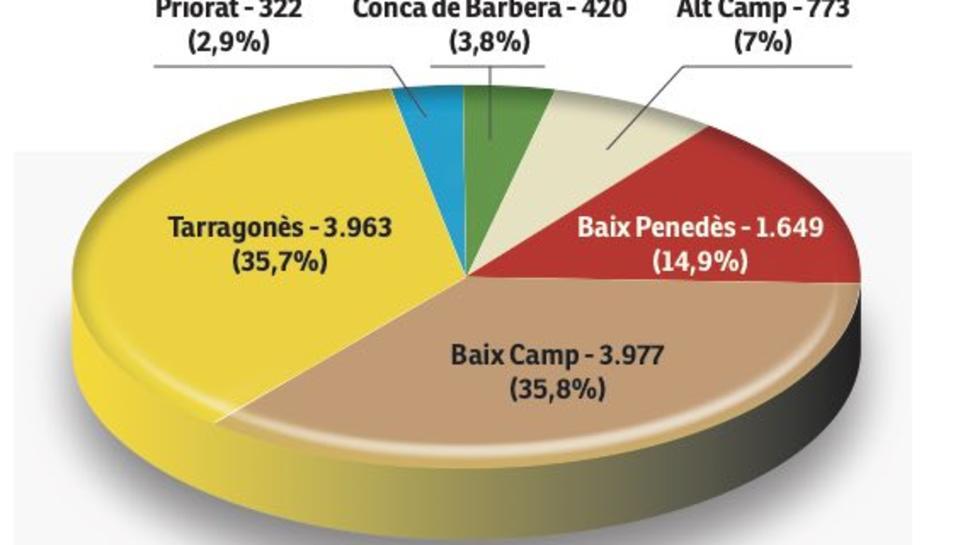 Nombre d'ajuts a la dependència concedits el 2015 per municipi.