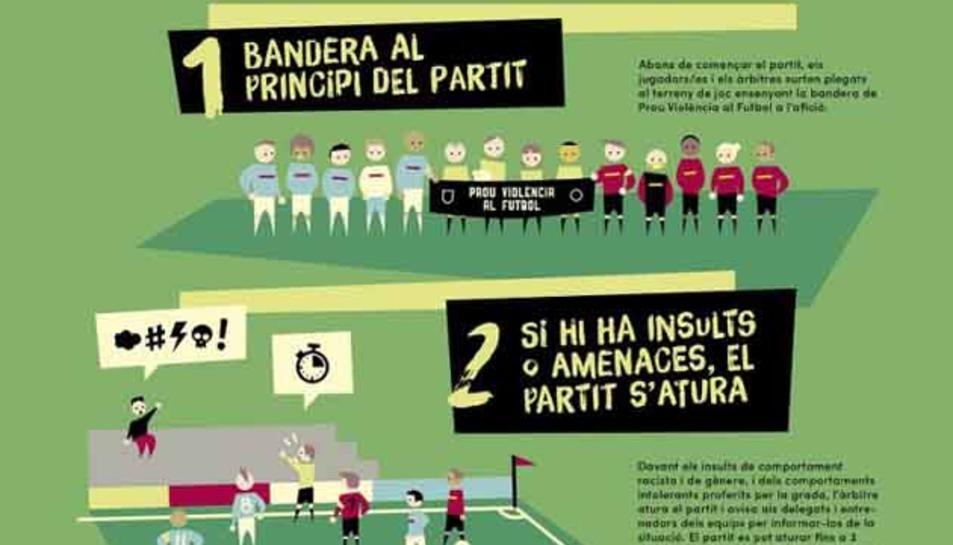El futbol amater català inicia la campanya 'Zero insults a la grada'