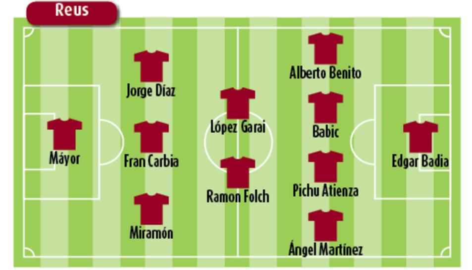 L'onze del CF Reus.