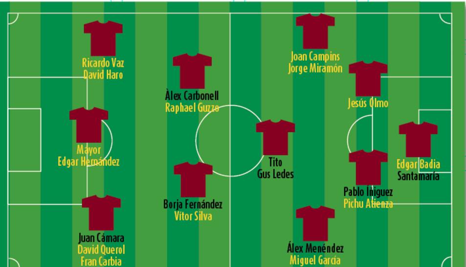 L'actual plantilla del Reus. En negre, els fitxatges d'aquesta temporada.