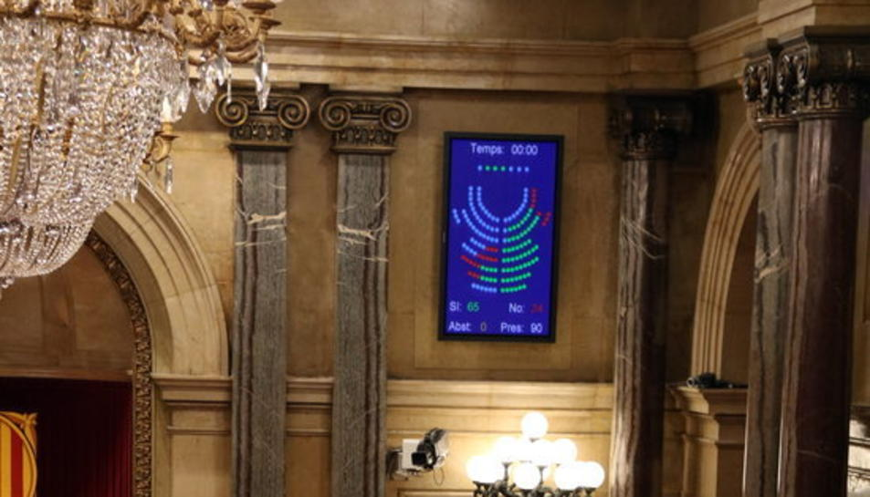Pla general del ple del Parlament amb la votació conjunta de JxCat, ERC i CUP, l'1 de març.