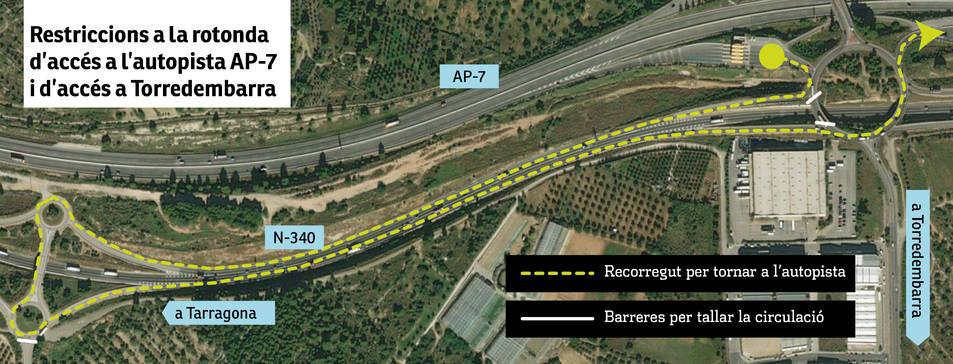 Esquema de la circulació que ha de fer un vehicle de surt de l'autopista per tornar-hi a entrar.
