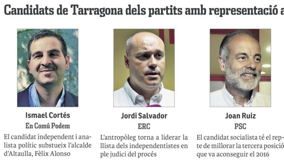 Candidats de Tarragona dels partits amb represnetació al Congrés.