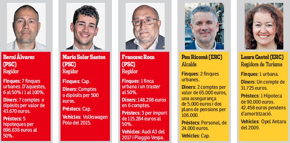 Dades de Berni Álvarez, Mario Soler, Francesc Roca, Pau Ricomà i Laura Castel.