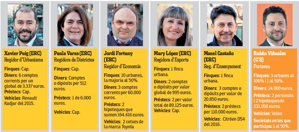 Dades de Xavier Puig, Paula Varas, Jordi Fortuny, Mary López, Manel Castaño y Rubén Viñuales.