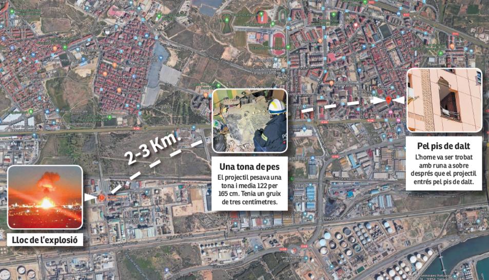 El projectil va recórrer entre 2 i 3 quilòmetres entre el seu origen, la planta d'IQOXE, i aquest barri tarragoní, fent una paràbola.