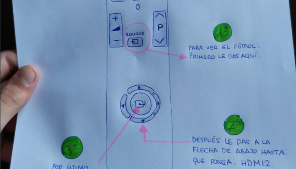 Imatge de les instruccions que Juanjo va escriure al seu avi.