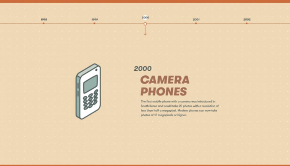 Imatge de la pàgina web on es mostra l'invent més rellevant l'anyq ue vas nèixer.