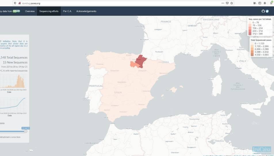 CovidTag permet obtenir el número total de mostres seqüenciades a cada regió.