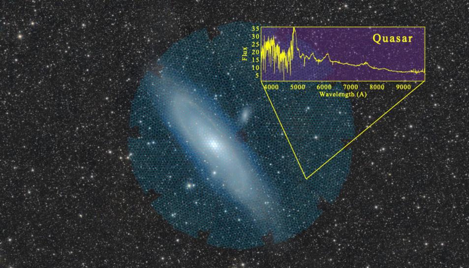 La galàxia d'Andròmeda (M31), amb l'instrument DESI representat per la superfície circular en verd pàl·lid superposat a la imatge.