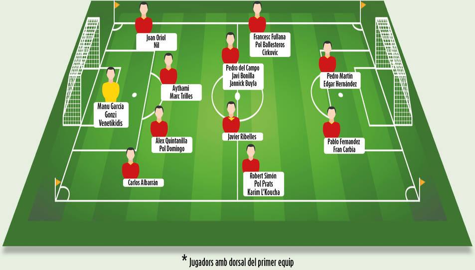 Els jugadors del Nàstic amb fitxa del primer equip.