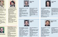 Aquests són tots els béns dels diputats i senadors per Tarragona