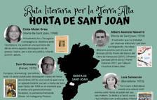 Una ruta literaria virtual repasa las novelas inspiradas en cada pueblo de la Terra Alta