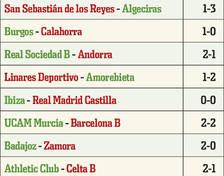 L'Ibiza passa a la final del 'play-off' i el Barça B i l'Andorra queden eliminats